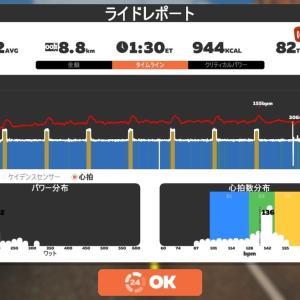 【ロードバイク】Zwiftインターバルトレーニングを開始した8日目_20200416