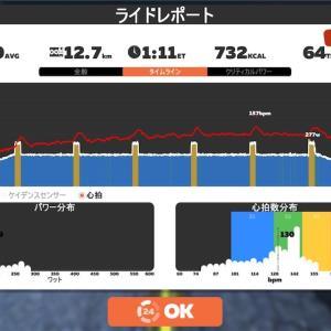 【ロードバイク】Zwiftインターバルトレーニングを開始した9日目_20200417