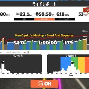 【ロードバイク】Zwiftインターバルトレーニングを開始した11日目_20200421