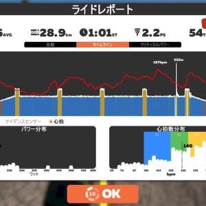 【ロードバイク】Zwiftインターバルトレーニングを開始して12日目_20200427