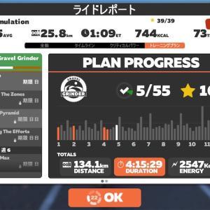 【ロードバイク】Zwiftインターバルトレーニングを開始14日目後_20200505