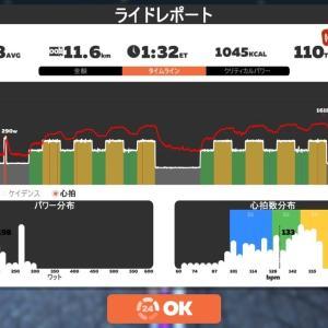 【ロードバイク】Zwiftインターバルトレーニング開始25日目_20200525