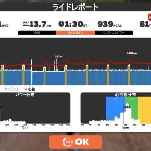 【ロードバイク】Zwiftインターバルトレーニング開始30日目_20200608