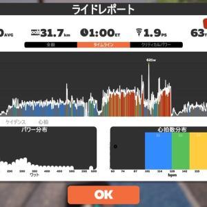【ロードバイク】Zwiftインターバルトレーニング開始35日目_20200615