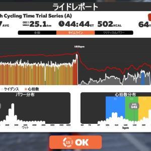 【ロードバイク】Zwiftトレーニング_20200924