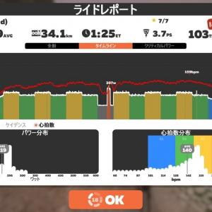 【ロードバイク】ZwiftでSSTトレーニング_20210120
