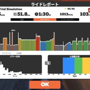 【Zwift】Zwift Academy 2019 Semi-Finals Workout #3: Time Trial Simulation_20210423