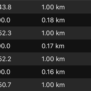 1キロ×4インターバル+5キロペース走