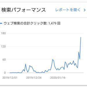 検索からの訪問者数が急増している件。