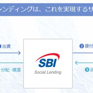 ソーシャルレディングで年間12万円分配金【下町FP】インカム投資