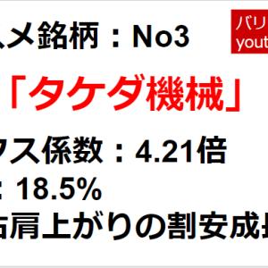 【バリュー銘柄分析 No3】6150 タケダ機械 ミックス係数:4.21倍 ROE:18.5% 業績右肩上がりの割安成長株