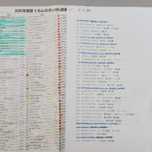 4歳10ヵ月【日本語編】絵本音読、お教室、公文進度