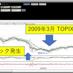 <コロナショック|反発狙い>リーマンショック 日本株底打ち後の教訓