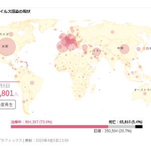 2020.4.6 ・経済カレンダー ・コロナマップ