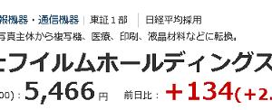 2020.10.19 ・富士フイルム、アビガン販売承認申請 海外展開へ前進 ・経済指標イベント