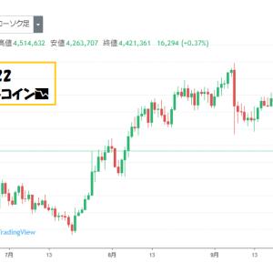 2021.22 ・経済指標 ・NYマーケットダイジェスト・21日 ダウ続落・金利