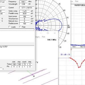 144MHz帯用12エレ八木のシミュレーション