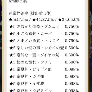 【コトダマン】クリスマスガチャ2019