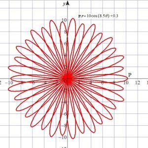 2020年・京都大学の数学・文系・第1問 ~絶対値の認知について~