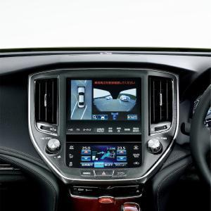 車の予防安全装置 パノラミックビューモニター