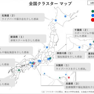 (見て損なし)コロナウイルス 全国クラスターマップとやらが公開。