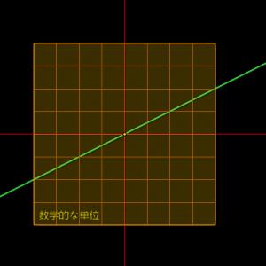 積分定数の考え方と[yは0ではない]の意味