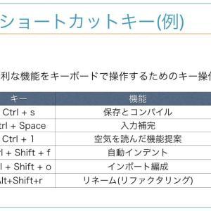 崇城大学情報学部講義 基本Javaプログラミング演習02