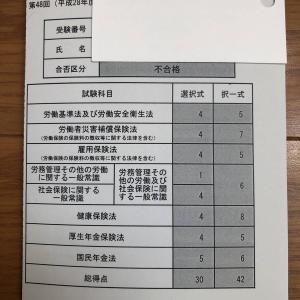社労士試験勉強 4年目 その①