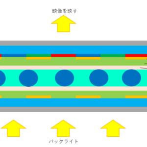 LCDについての基礎知識
