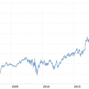 【JPM】アメリカ最王手の商業銀行!!JPモルガン・チェース・アンド・カンパニー銘柄分析