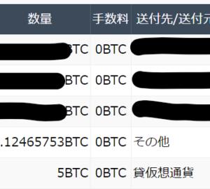 【仮想通貨で不労所得】GMOコインから0.12BTC(12万円)貰いました【貸仮想通貨】