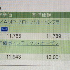 100円積立投信
