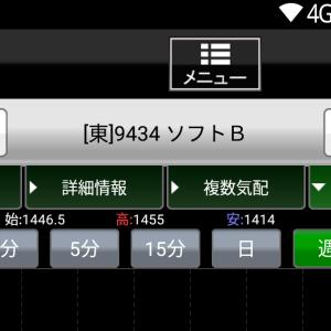 4/15 +22600円 ソフトバンク