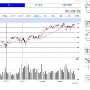 見やすい米国株のチャート