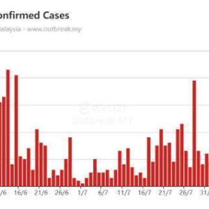 新規感染者25人のうち海外由来が21名、それより問題なのは