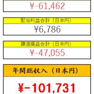 海外株投資の手数料