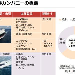 川崎重工の商船事業をご紹介!要点は海外重視の建造方法?