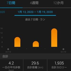 週間記録 (2020/01/13~01/19)