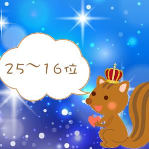 【25〜16位】 大宮アルディージャMVPアワード2020 結果発表