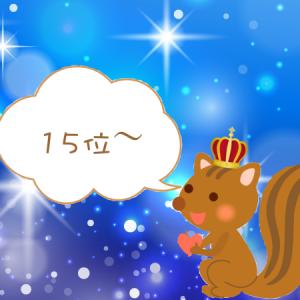 【15位〜】 大宮アルディージャMVPアワード2020 結果発表