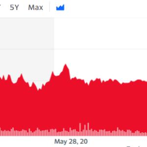 AT&T、好決算で株価上昇するも、アナリストにディスられる。