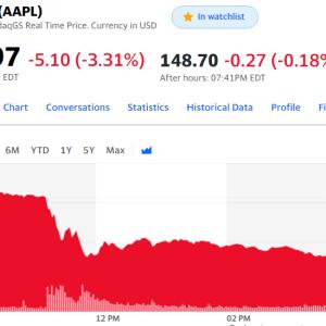 Apple、モバゲー課金収入減少の危機。そして、中国。