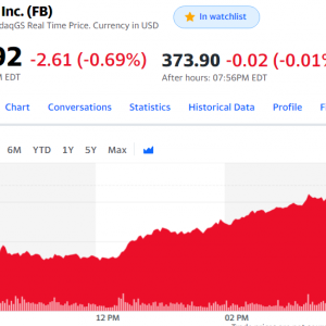 米株反発。Starbucks、Facebook、Microsoft。