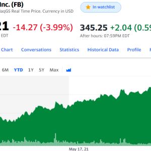 【FOMC】テーパリングは11月開始