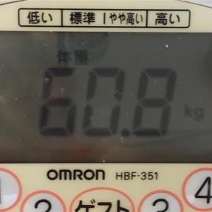 3月6日までに−5kgいけるかな?
