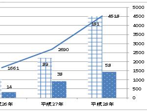 神戸市福原のソープで性病にかかる可能性はある? 各地域の事情とおすすめの検査を紹介