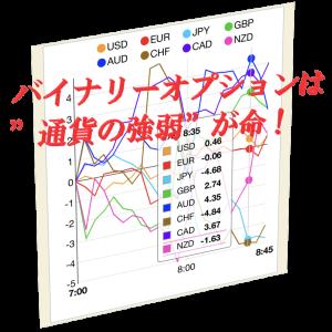【副業】バイナリーオプションで簡単副業~GDP10─12月期は年率‐6.3%、内需総崩れ