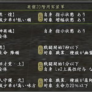 葵家の家臣実装~軍学・夢幻城20階ボス戦~