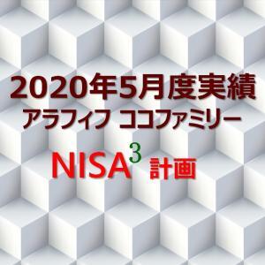 【NISA】ココファミリー楽天証券のNISA口座 2020年5月度実績