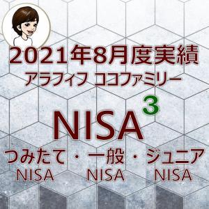 【NISA】楽天証券のNISA3つの口座2021年8月度実績